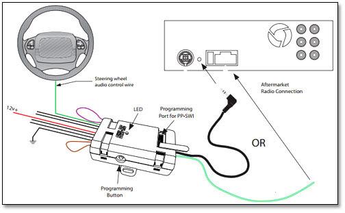 swi ps wiring diagram