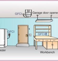 gfci s and garages got them all protected block diagram gfci garage gfci wiring diagram [ 1267 x 815 Pixel ]