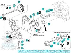 Mazda RX8 Engine Oil Pump Parts Diagram (13BMSP Renesis)
