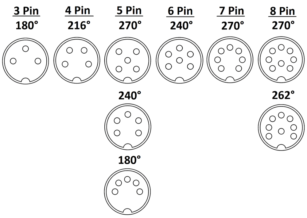 medium resolution of din cable connector 3 pin 4 pin 5 pin 6