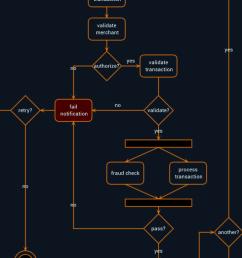 drawexpress diagram screenshot 3 [ 720 x 1280 Pixel ]