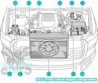 2014 Toyota Tundra Engine Compartment Parts Diagram