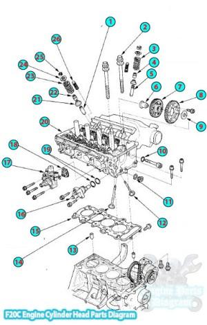 2003 Honda S2000 Cylinder Head Parts Diagram (F20C Engine)