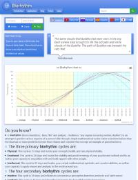 Biorhythm - Android Apps on Google Play