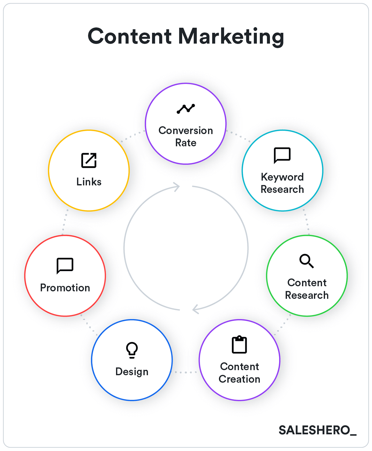 hight resolution of content marketing example in go to market strategy