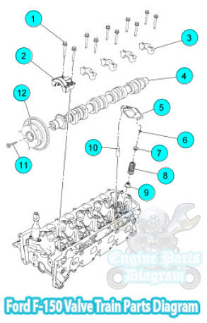 Ford F150 Valve Train Parts Diagram (Triton 54L Engine)
