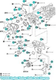 Nissan Murano Z50 Timing Chain Parts Diagram (VQ35DE Engine)