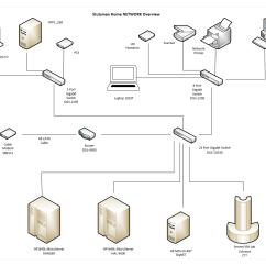 Cable Modem Diagram Convex Lens Ray Worksheet Home Networking Pfsense Motorola Modems D Link