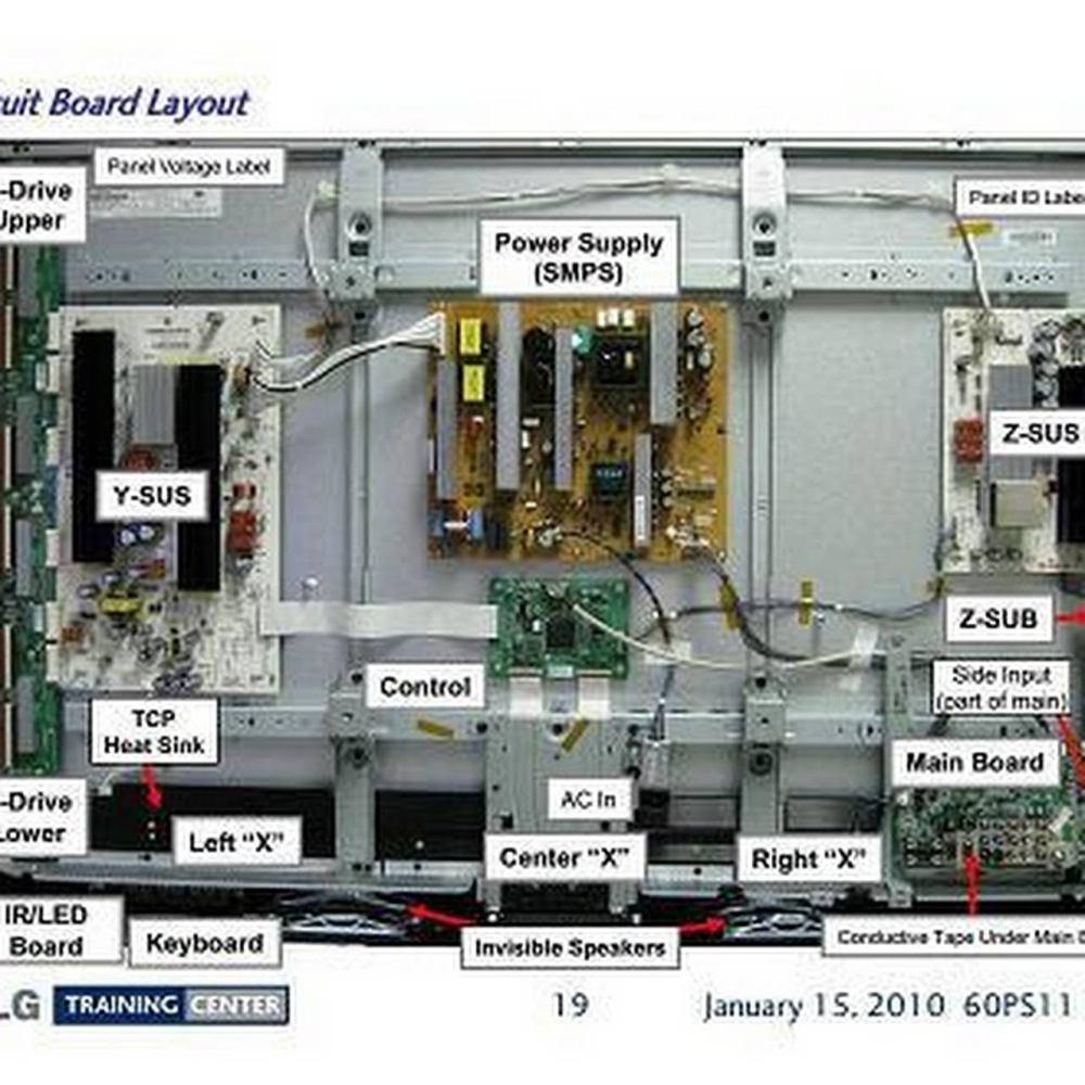 medium resolution of led tv lcd tv crt tv plasma tv repair service in thrissu