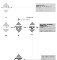 processing flow chart [ 721 x 1712 Pixel ]