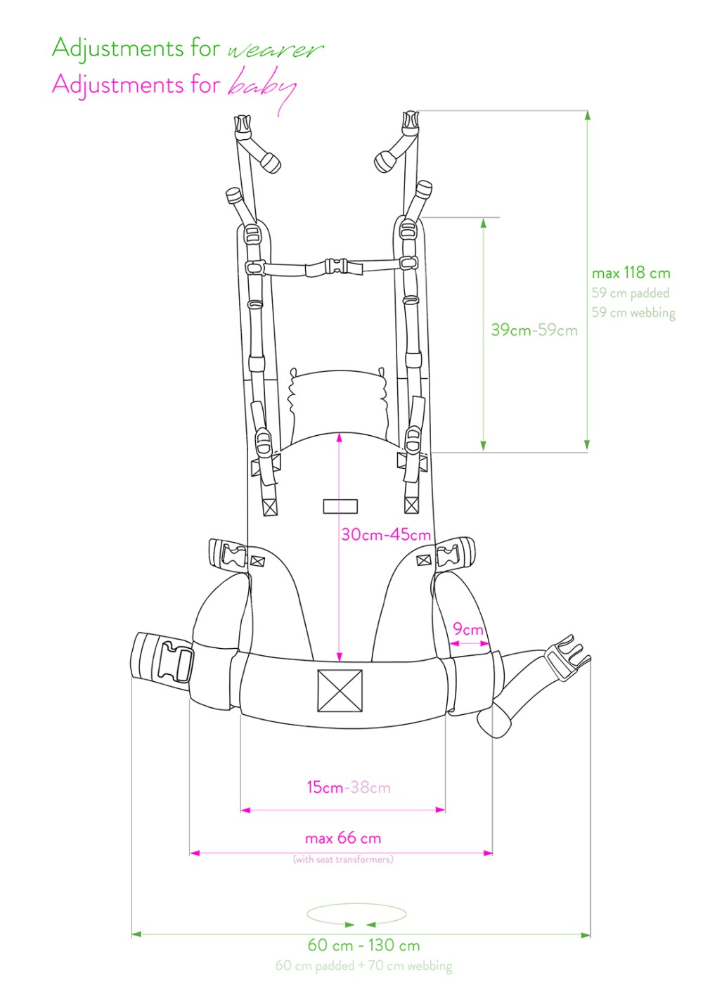 medium resolution of for newborns starting with 3 kg 6 6 lbs the seat transformers can be easily detached to provide the ultimate adjustability ranging between 15 cm 6