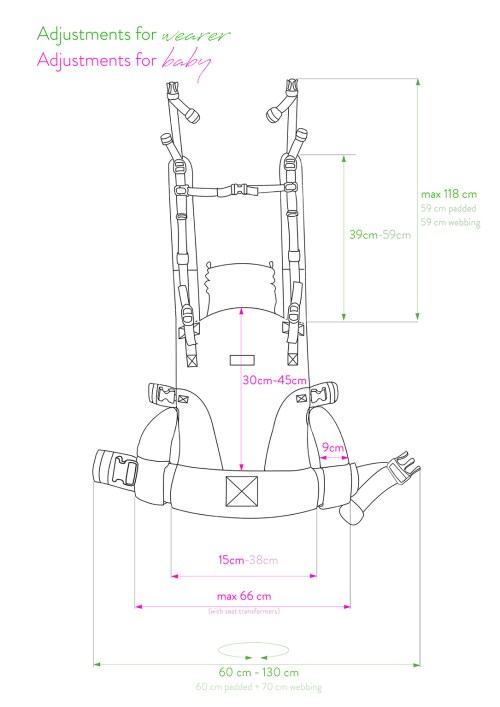 small resolution of for newborns starting with 3 kg 6 6 lbs the seat transformers can be easily detached to provide the ultimate adjustability ranging between 15 cm 6