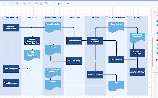active directory diagram visio porsche cayenne wiring draw.io diagrams - chrome web store