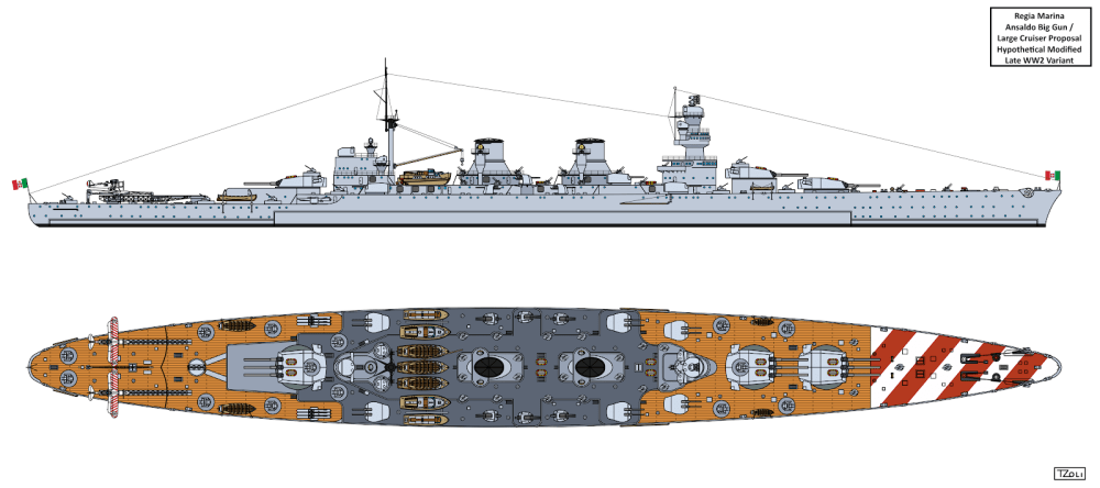 medium resolution of udine ansaldo s 1936 project for a russian cruiser featured the best features of italian engineering at the time