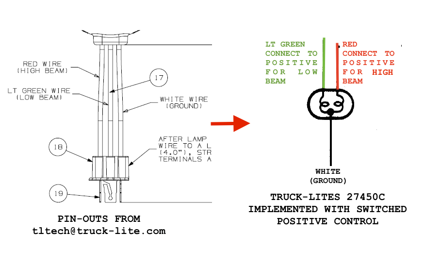 truck lite led wiring diagram for car trailer headlights won t work yotatech forums on the other hand 27450c s plugged and played into my switched ground circuit meaning white wire that tl calls is really common