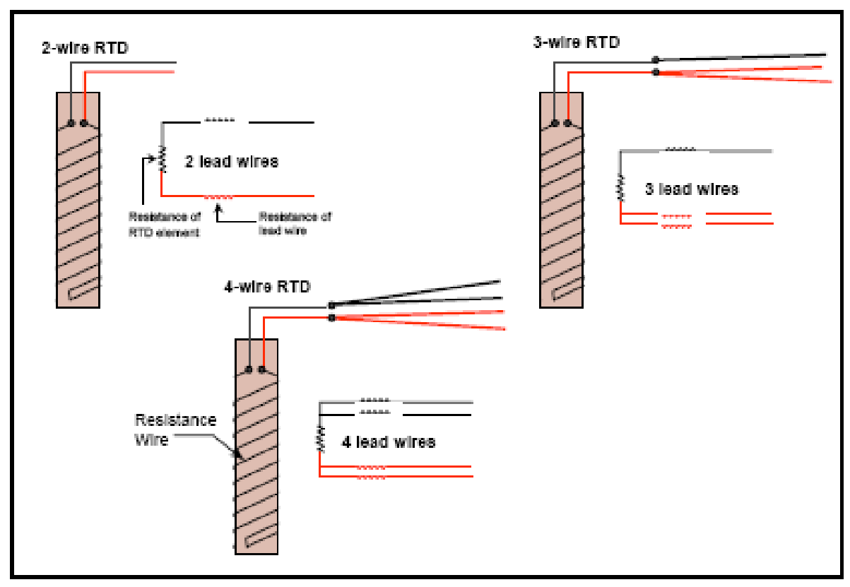 hight resolution of two wire three wire and 4 wire rtds