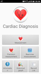Cardiac Diagnosis APK