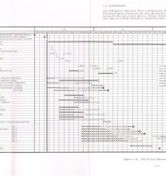trw proposal to mmc vlbi vol iv mgmt plan rfp vsm 007 jtw p3 7 50mb google arts culture [ 1200 x 770 Pixel ]