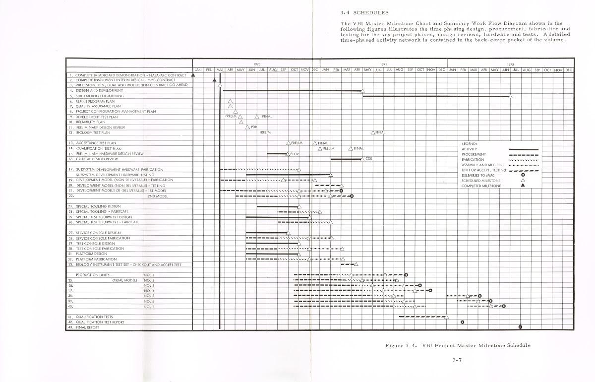 hight resolution of trw proposal to mmc vlbi vol iv mgmt plan rfp vsm 007 jtw p3 7 50mb google arts culture
