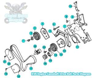 2006 Land Rover Freelander Camshaft Drive Belt (KV6 Engine)