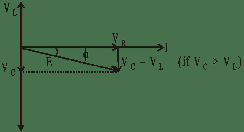 medium resolution of phasor diagram