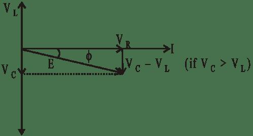 small resolution of phasor diagram