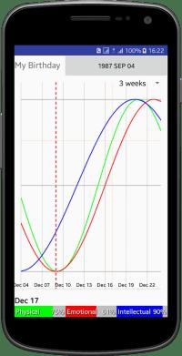 My Biorhythm - Android Apps on Google Play