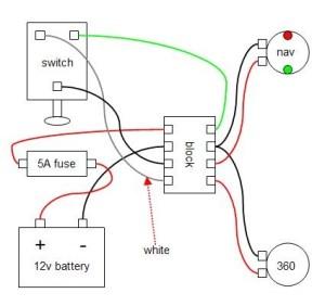 Simple Diagram | wiring radar