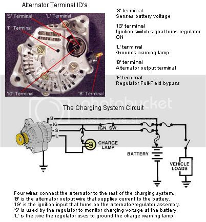 auto charging system wiring diagram for rv plug collection automotive systemsshort work alternator on thread toyota install