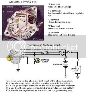 Alternator Wiring Diagram ~ Diagram circuit