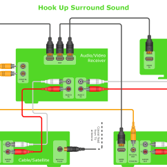 Home Theater Network Diagram Aiphone Lef 3 Wiring Audio Video And