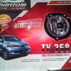Headlamp Grand New Avanza Toyota Yaris 2014 Trd Bekas Jual | Harga Phantom Auto Light - Foglamp Lampu Kabut ...