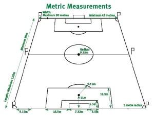 Gambar Lapangan Sepak Bola & Ukurannya  Blog Info Olahraga