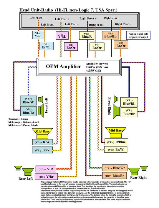 2004 acura tl speaker wiring diagram vauxhall zafira towbar hp photosmart printer bmw hi fi