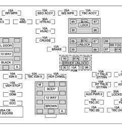2005 chevy cobalt fuse box diagram wiring diagram [ 2758 x 1813 Pixel ]
