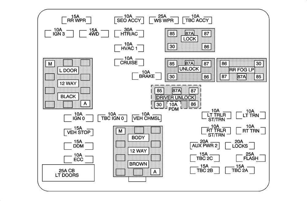 medium resolution of 2005 chevy cobalt fuse box diagram wiring diagram