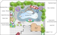 Landscape Design Plans Backyard