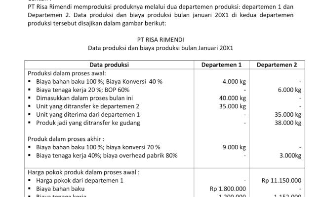 Contoh Soal Dan Jawaban Laporan Harga Pokok Produksi 2 Departemen