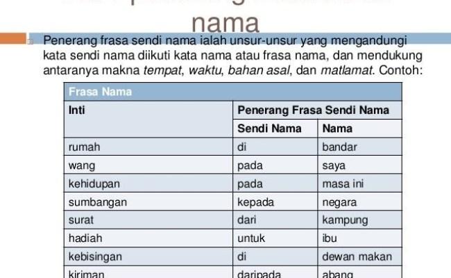 Frasa Sendi Nama Cute766