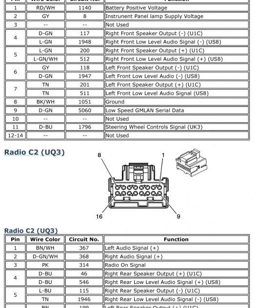 2008 Chevy Impala Shifter Wiring Diagram : chevy, impala, shifter, wiring, diagram, Chevy, Cobalt, Radio, Wiring, Diagram, Electrical