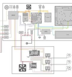 design safety e stop circuit free get phase stop wiring diagram three image emergency  [ 1024 x 792 Pixel ]