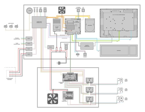 small resolution of  design safety e stop circuit free get phase stop wiring diagram three image emergency