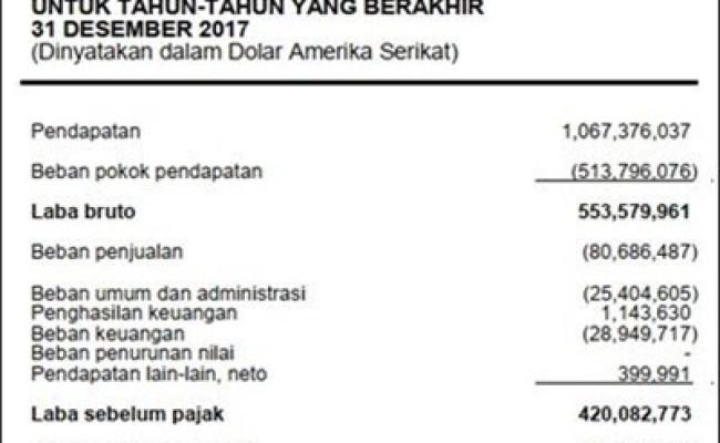 Contoh Laporan Keuangan Perusahaan Kontraktor Excel Kumpulan Contoh Laporan Cute766
