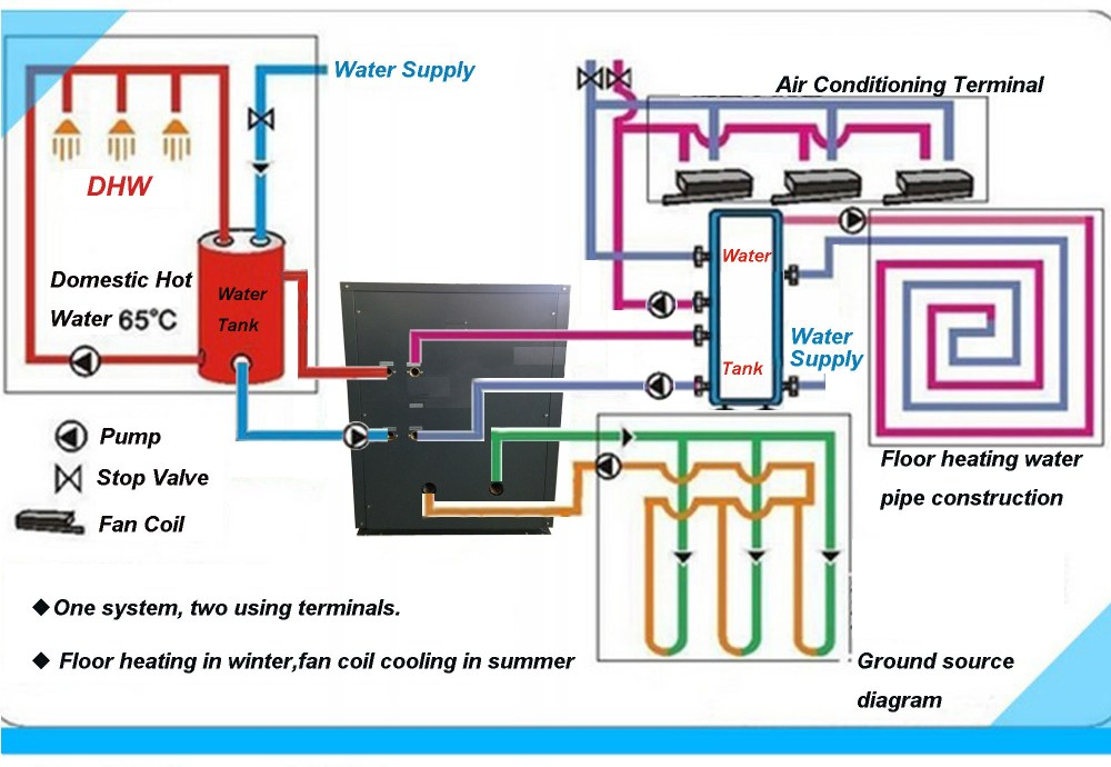 medium resolution of geothermal wiring schematic 3 phase