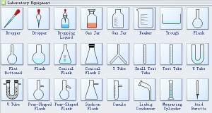 Chemistry Equipments: Science lab equipment names with