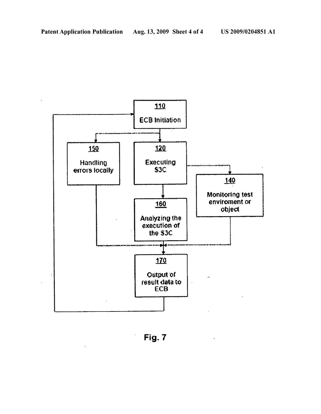 model in software testing v diagram wiring for telstra phone socket contoh database pengiriman barang gurindam