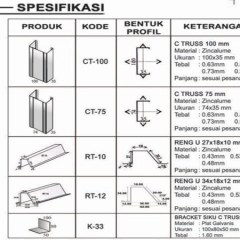 Spesifikasi Baja Ringan Untuk Atap Ukuran Galvalum Perodua O