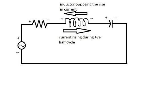 uses of rlc circuit