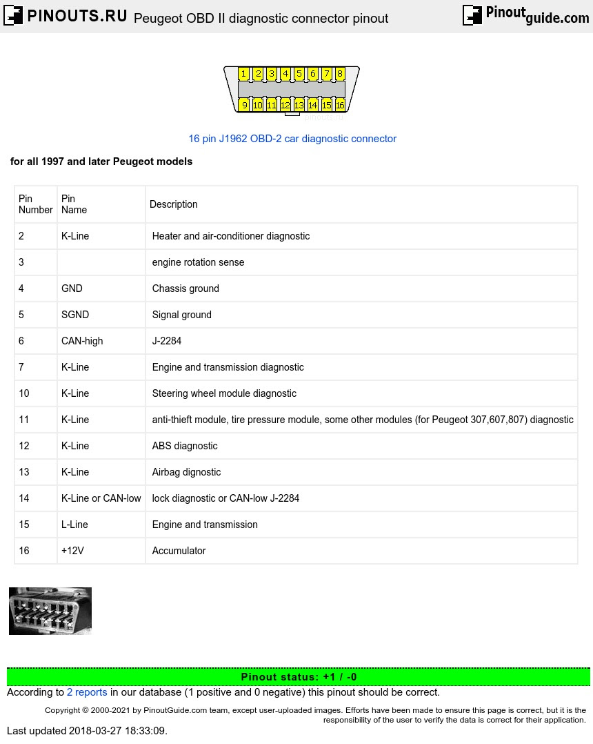 hight resolution of peugeot 306 wiring diagram radio