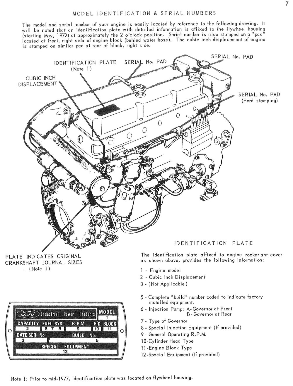 medium resolution of the number embossed on the ford industrial power products id plate in the date ser no box as shown on the bottom left of the above manual page is not the